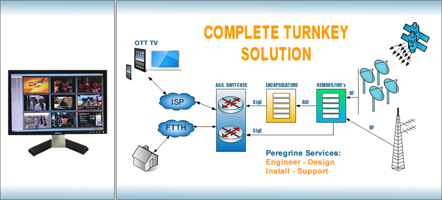Complete turnkey solution. engineer, design,  install, suppot, OTT TV